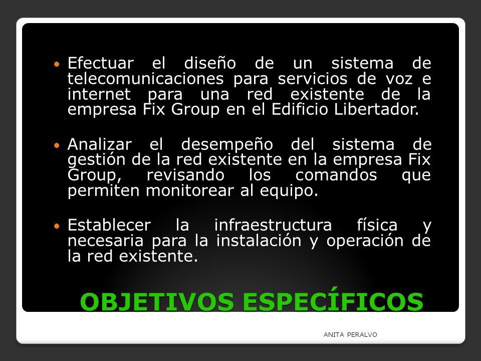 OBJETIVOS ESPECÍFICOS Efectuar el diseño de un sistema de telecomunicaciones para servicios de voz e internet para una red existente de la empresa Fix