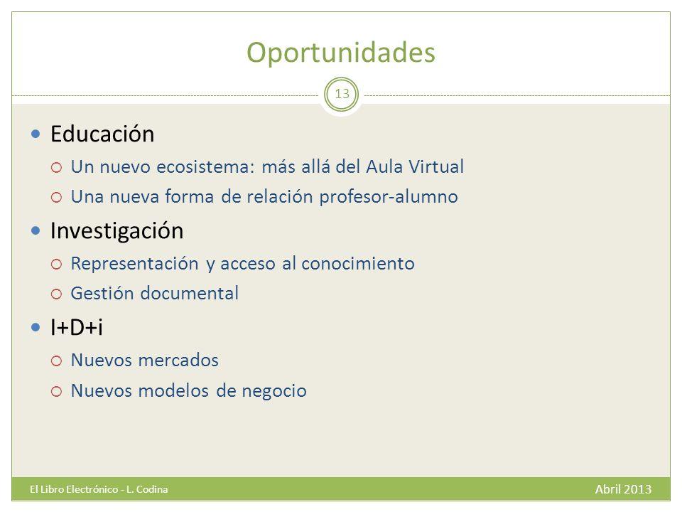 Oportunidades Abril 2013 El Libro Electrónico - L.