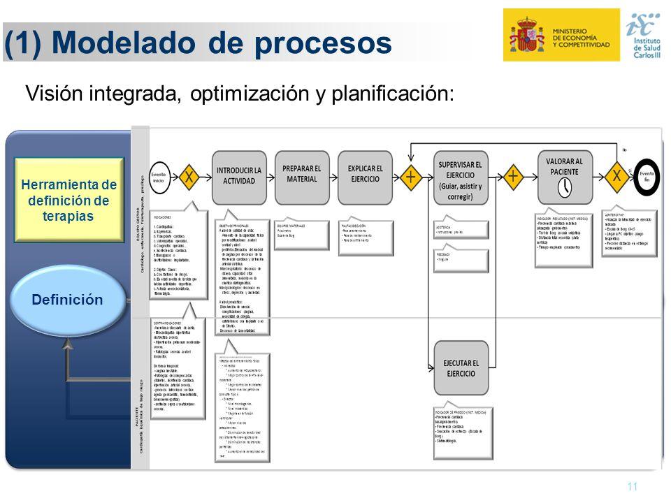 (1) Modelado de procesos 11 Definición Monitorización Ejecución Evaluación Adaptación Herramienta de definición de terapias Conocimiento y evidencia C