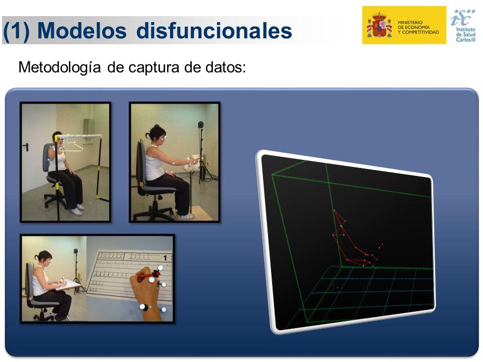 (1) Modelos disfuncionales 13 Metodología de captura de datos: