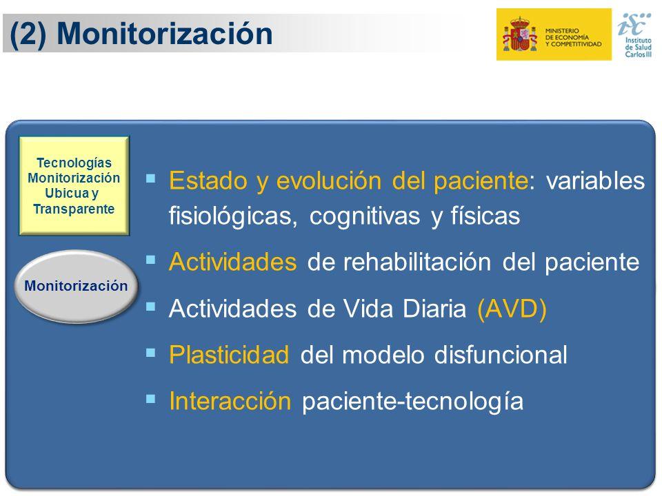 (2) Monitorización 14 Definición Monitorización Ejecución Evaluación Adaptación Tecnologías Monitorización Ubicua y Transparente Conocimiento y eviden