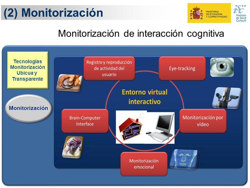 (2) Monitorización 15 Definición Monitorización Ejecución Evaluación Adaptación Tecnologías Monitorización Ubicua y Transparente Conocimiento y eviden