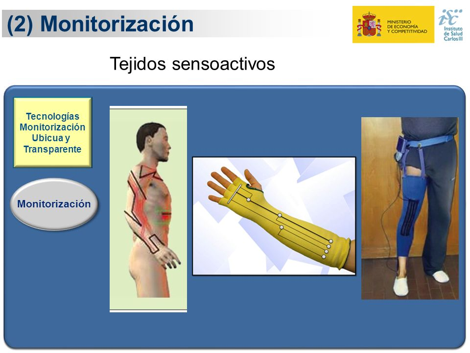 (2) Monitorización 18 Definición Monitorización Ejecución Evaluación Adaptación Tecnologías Monitorización Ubicua y Transparente Conocimiento y eviden