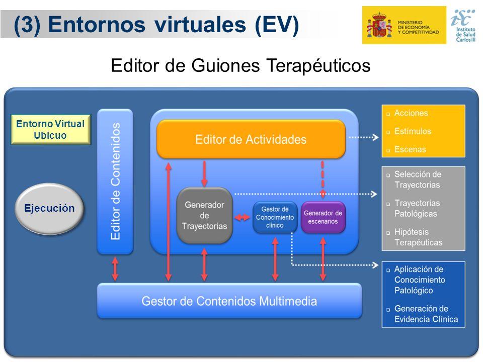 20 (3) Entornos virtuales (EV) Ejecución Entorno Virtual Ubicuo El terapeuta diseña el guión del procedimiento de rehabilitación La herramienta codifi