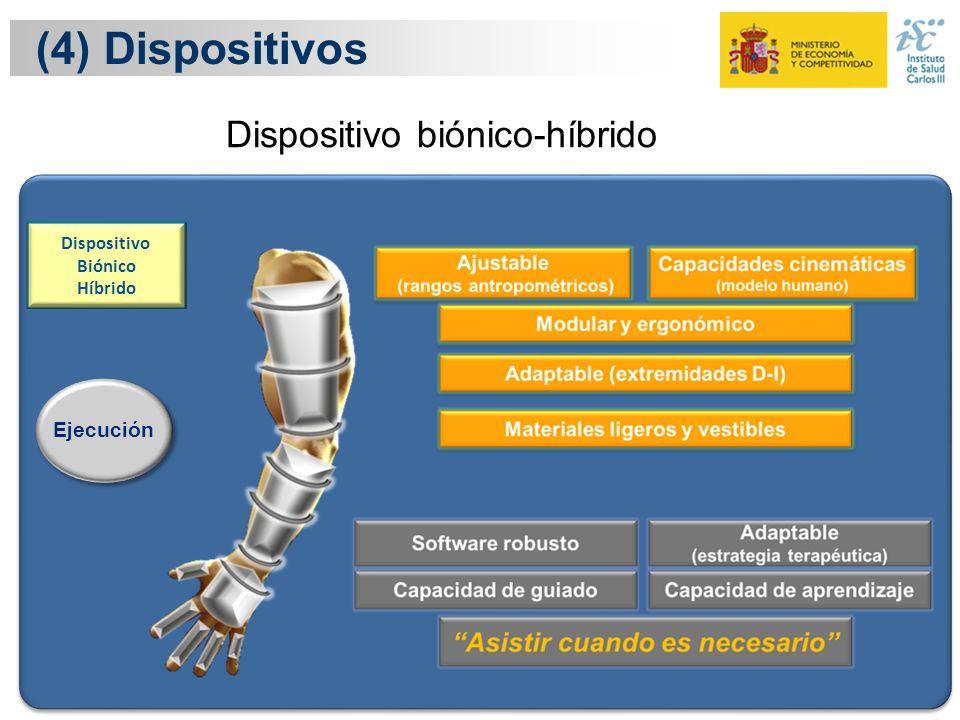 23 Ejecución Dispositivo Biónico Híbrido Dispositivo biónico-híbrido (4) Dispositivos