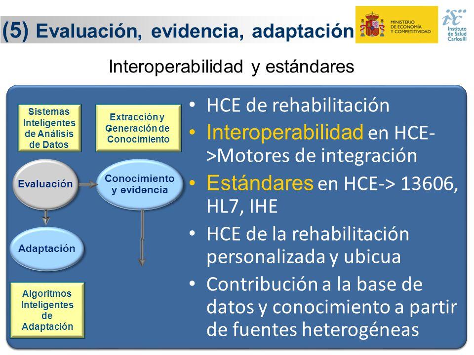 28 (5) Evaluación, evidencia, adaptación Evaluación Adaptación Sistemas Inteligentes de Análisis de Datos Conocimiento y evidencia Conocimiento y evid