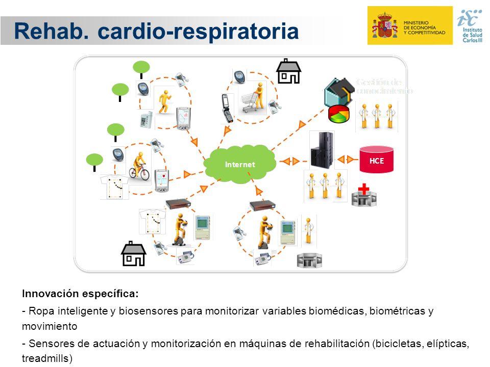 Rehab. cardio-respiratoria Innovación específica: - Ropa inteligente y biosensores para monitorizar variables biomédicas, biométricas y movimiento - S