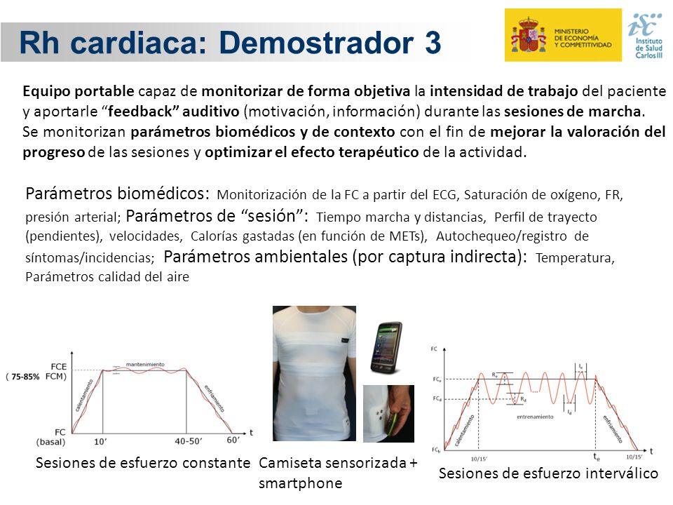 Rh cardiaca: Demostrador 3 Equipo portable capaz de monitorizar de forma objetiva la intensidad de trabajo del paciente y aportarle feedback auditivo