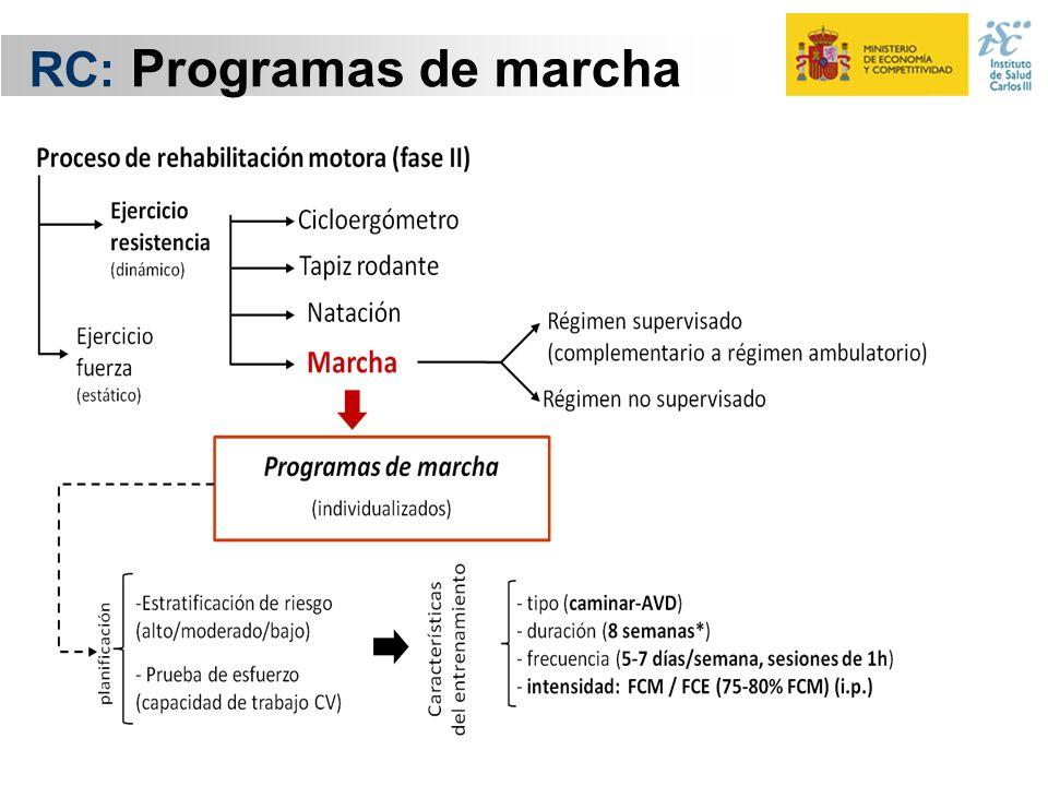 RC: Programas de marcha