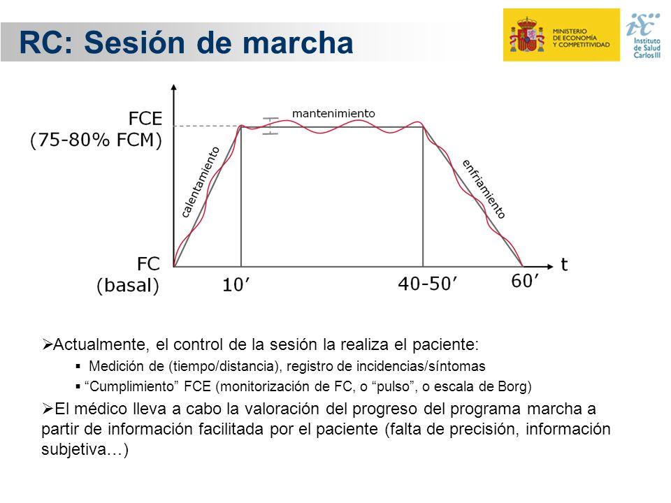 RC: Sesión de marcha Actualmente, el control de la sesión la realiza el paciente: Medición de (tiempo/distancia), registro de incidencias/síntomas Cum