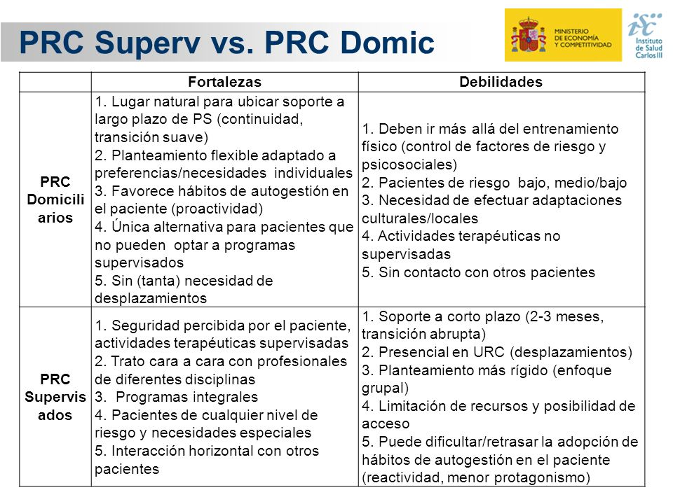 PRC Superv vs. PRC Domic FortalezasDebilidades PRC Domicili arios 1. Lugar natural para ubicar soporte a largo plazo de PS (continuidad, transición su