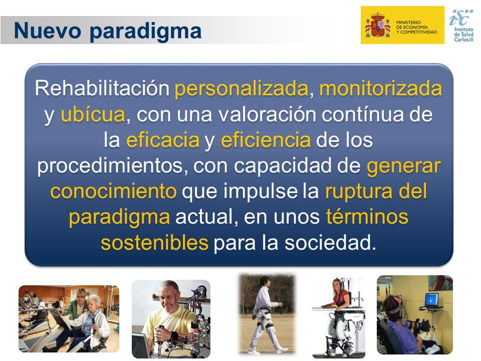 Nuevo paradigma Rehabilitación personalizada, monitorizada y ubícua, con una valoración contínua de la eficacia y eficiencia de los procedimientos, co