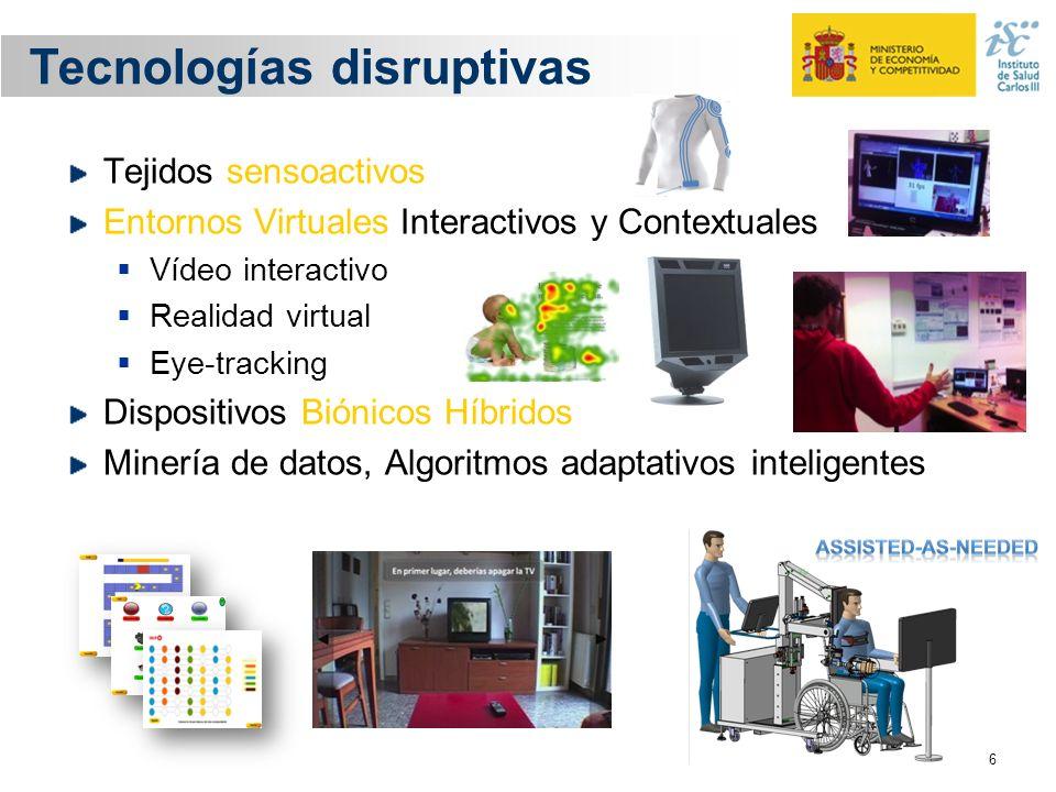 Tecnologías disruptivas Tejidos sensoactivos Entornos Virtuales Interactivos y Contextuales Vídeo interactivo Realidad virtual Eye-tracking Dispositiv