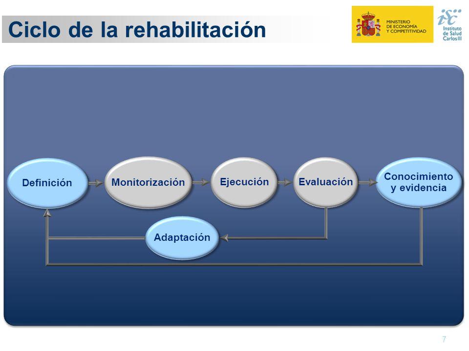 Ciclo de la rehabilitación 7 Definición Monitorización Ejecución Evaluación Adaptación Conocimiento y evidencia Conocimiento y evidencia