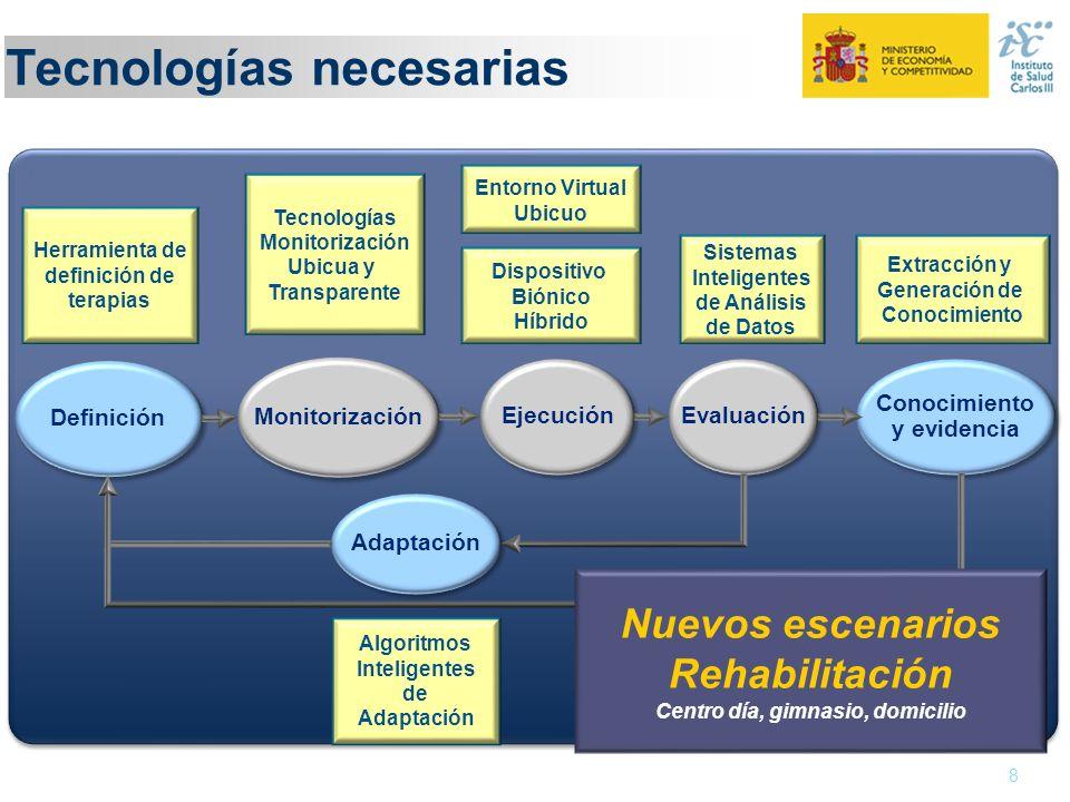Tecnologías necesarias 8 Definición Monitorización Ejecución Evaluación Adaptación Herramienta de definición de terapias Dispositivo Biónico Híbrido T