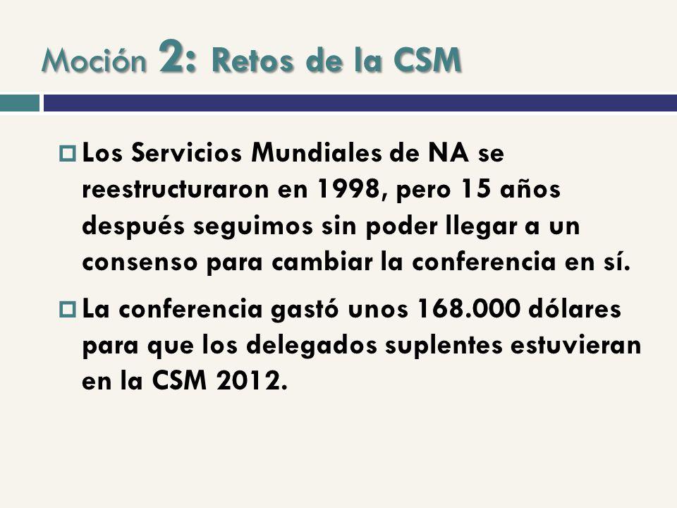 Moción 2: Retos de la CSM Los Servicios Mundiales de NA se reestructuraron en 1998, pero 15 años después seguimos sin poder llegar a un consenso para cambiar la conferencia en sí.