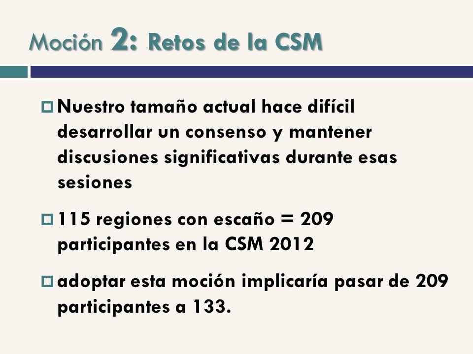 Moción 2: Retos de la CSM Nuestro tamaño actual hace difícil desarrollar un consenso y mantener discusiones significativas durante esas sesiones 115 regiones con escaño = 209 participantes en la CSM 2012 adoptar esta moción implicaría pasar de 209 participantes a 133.