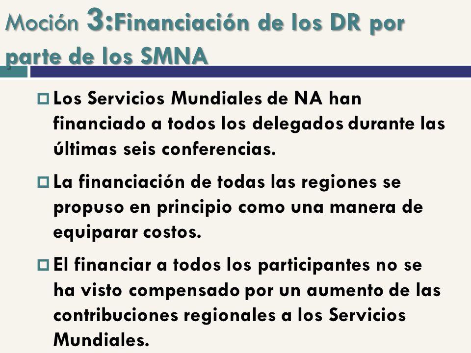 Moción 3: Financiación de los DR por parte de los SMNA Los Servicios Mundiales de NA han financiado a todos los delegados durante las últimas seis conferencias.