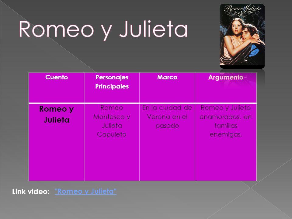 Cuento Personajes Principales Marco Romeo y Julieta Romeo Montesco y Julieta Capuleto En la ciudad de Verona en el pasado Romeo y Julieta enamorados,