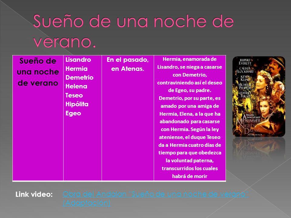 Pericles Pericles, Antíoco, Helícano.Hermia, Lisandro, Demetrio.