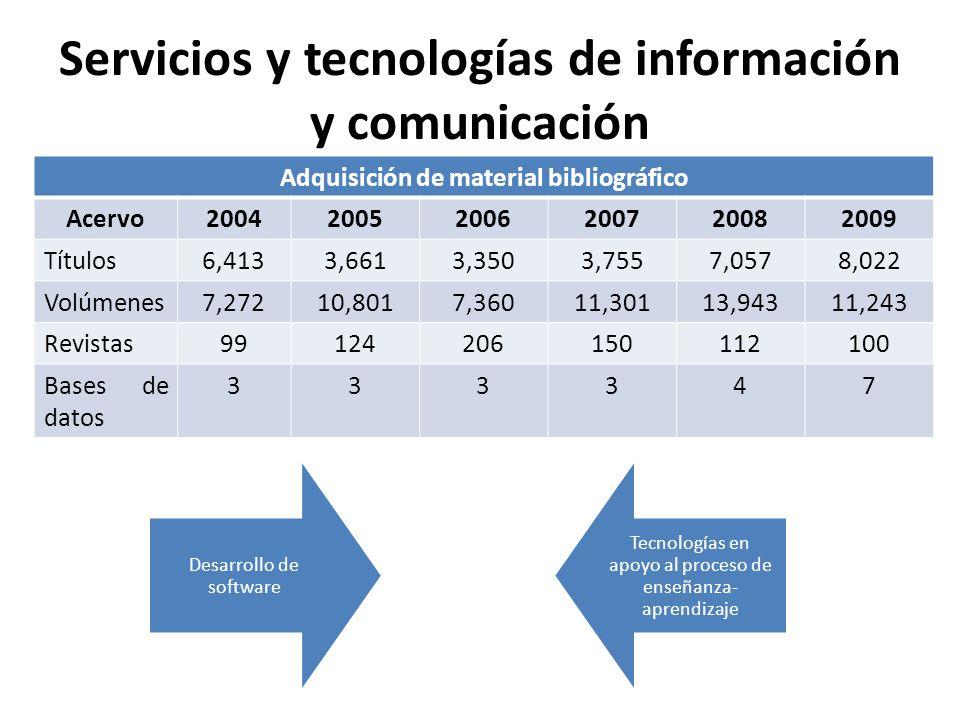 Servicios y tecnologías de información y comunicación Adquisición de material bibliográfico Acervo200420052006200720082009 Títulos6,4133,6613,3503,7557,0578,022 Volúmenes7,27210,8017,36011,30113,94311,243 Revistas99124206150112100 Bases de datos 333347 Desarrollo de software Tecnologías en apoyo al proceso de enseñanza- aprendizaje