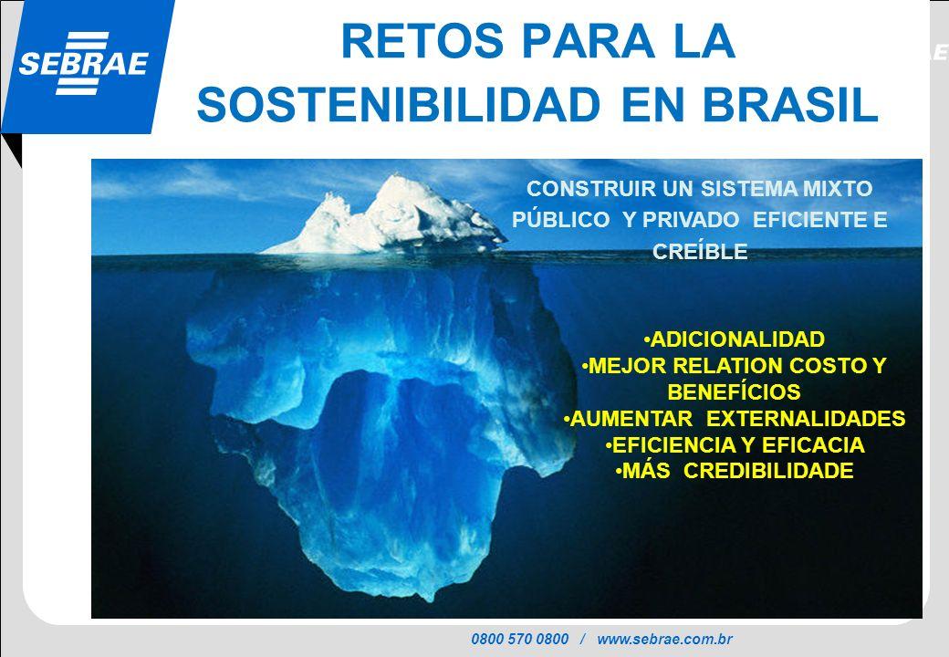0800 570 0800 / www.sebrae.com.br SEBRAE RETOS PARA LA SOSTENIBILIDAD EN BRASIL CONSTRUIR UN SISTEMA MIXTO PÚBLICO Y PRIVADO EFICIENTE E CREÍBLE ADICI
