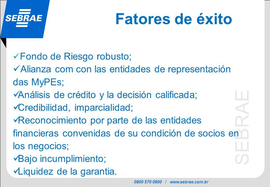 0800 570 0800 / www.sebrae.com.br SEBRAE Fondo de Riesgo robusto; Alianza com con las entidades de representación das MyPEs; Análisis de crédito y la