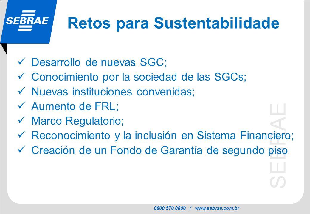 0800 570 0800 / www.sebrae.com.br SEBRAE Retos para Sustentabilidade Desarrollo de nuevas SGC; Conocimiento por la sociedad de las SGCs; Nuevas instituciones convenidas; Aumento de FRL; Marco Regulatorio; Reconocimiento y la inclusión en Sistema Financiero; Creación de un Fondo de Garantía de segundo piso