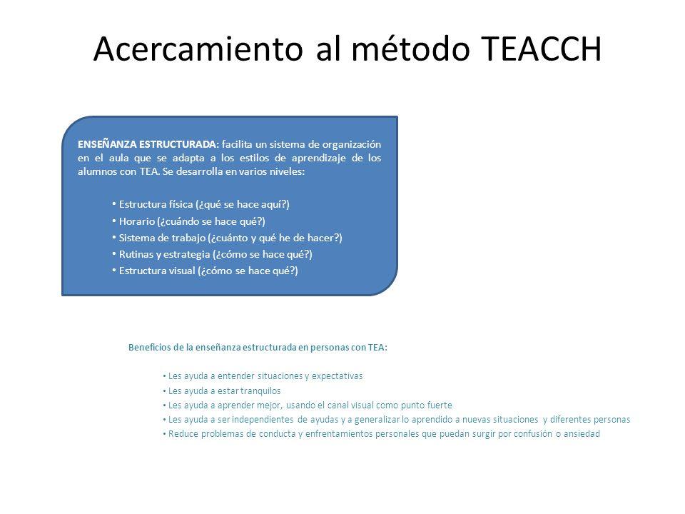 Acercamiento al método TEACCH ENSEÑANZA ESTRUCTURADA: facilita un sistema de organización en el aula que se adapta a los estilos de aprendizaje de los
