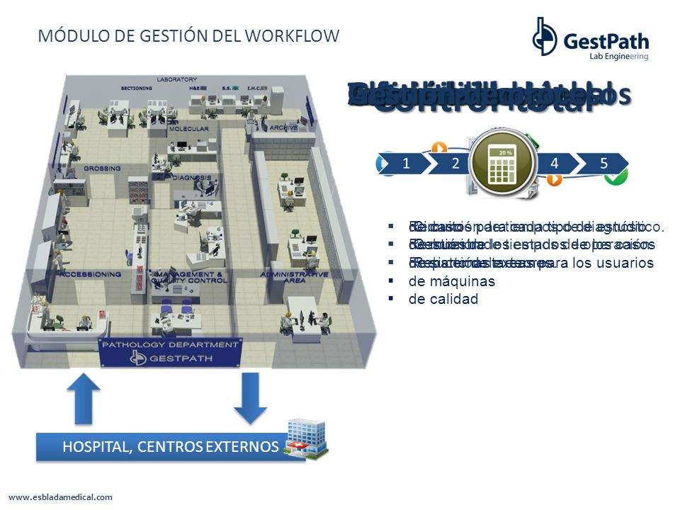 HOSPITAL, CENTROS EXTERNOS ConectividadAutomatización Información global Trazabilidad total SeguridadGestiónCalidad Ahorro de costes Control total de