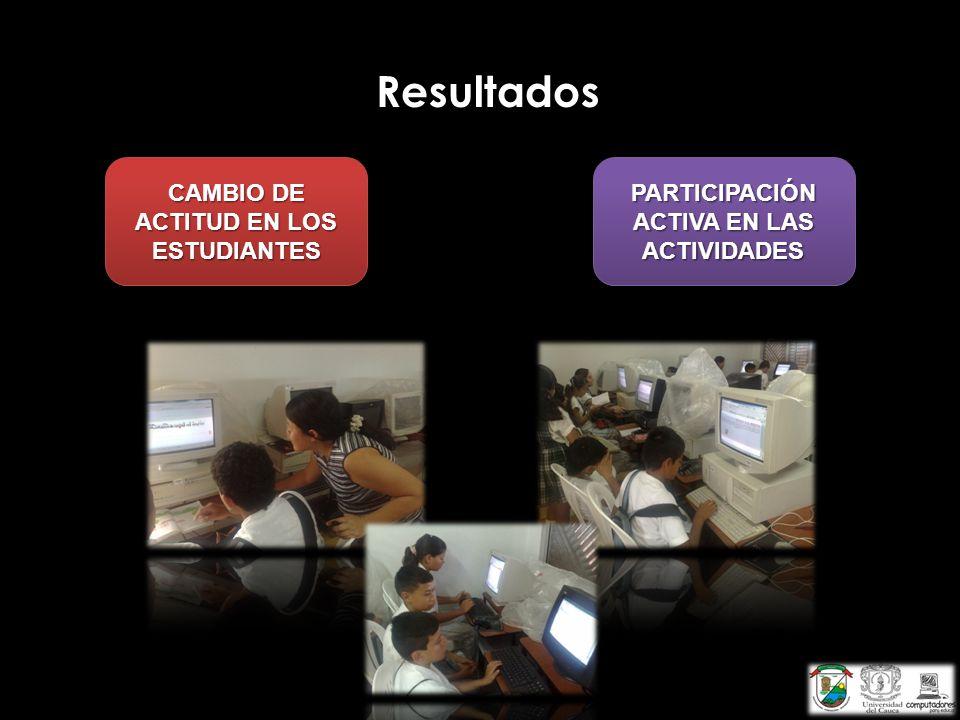 CAMBIO DE ACTITUD EN LOS ESTUDIANTES PARTICIPACIÓN ACTIVA EN LAS ACTIVIDADES