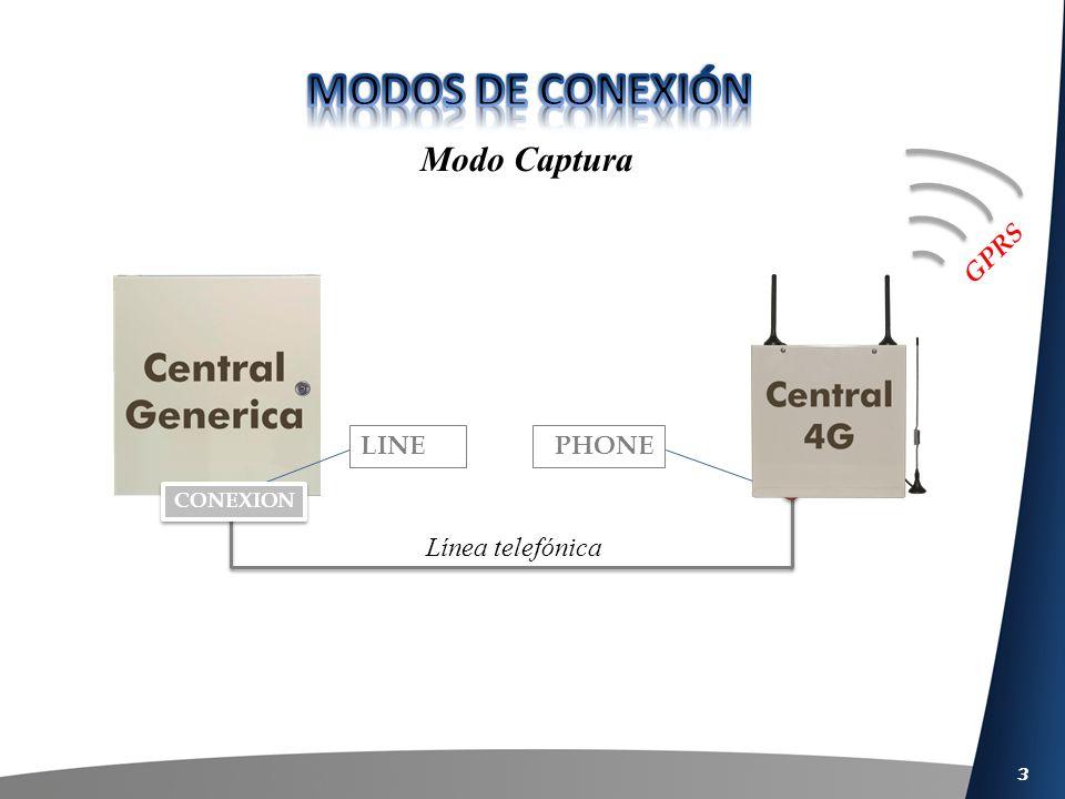 4 Modo Llave de Enclavamiento LINEPHONE Línea telefónica 0V PGMZONA 1 LINEPHONE PGMZONA 1