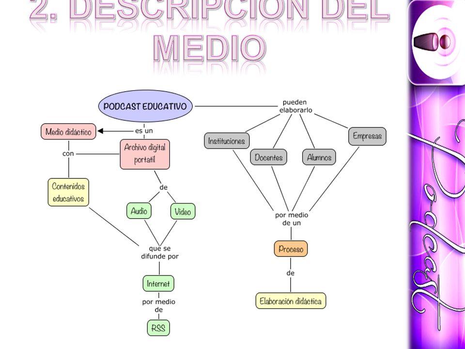 MEDIO Didáctico Material de apoyo para el proceso de enseñanza-aprendizaje
