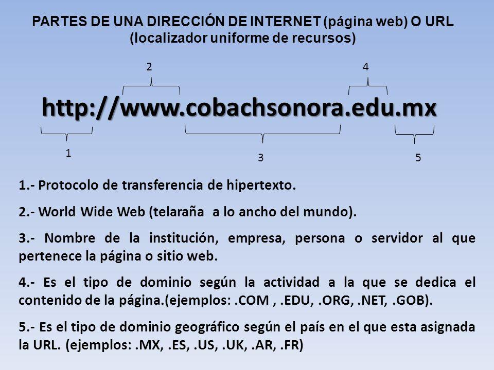 http://www.cobachsonora.edu.mx PARTES DE UNA DIRECCIÓN DE INTERNET (página web) O URL (localizador uniforme de recursos) 1 5 4 3 2 1.- Protocolo de tr