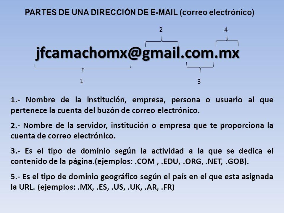 jfcamachomx@gmail.com.mx PARTES DE UNA DIRECCIÓN DE E-MAIL (correo electrónico) 1 4 3 2 1.- Nombre de la institución, empresa, persona o usuario al qu
