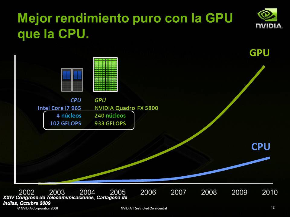 © NVIDIA Corporation 2008NVIDIA Restricted Confidential 12 Mejor rendimiento puro con la GPU que la CPU. GPU NVIDIA Quadro FX 5800 240 núcleos 933 GFL