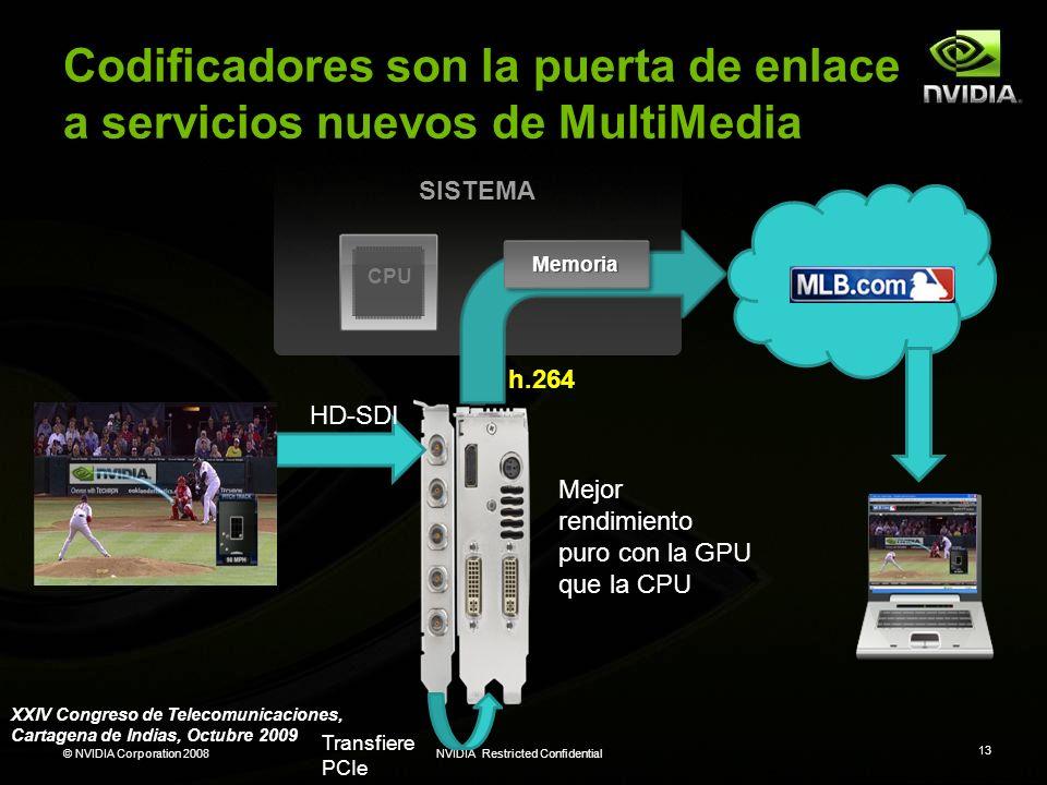 © NVIDIA Corporation 2008NVIDIA Restricted Confidential 13 Codificadores son la puerta de enlace a servicios nuevos de MultiMedia SISTEMA CPU h.264 Me