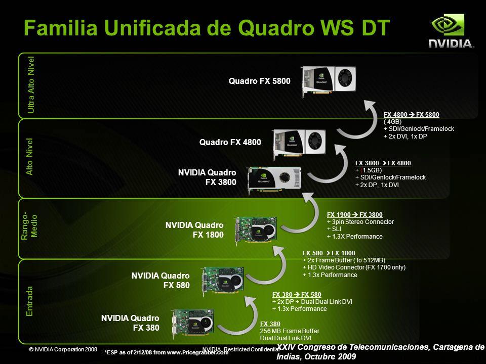 © NVIDIA Corporation 2008NVIDIA Restricted Confidential 16 Familia Unificada de Quadro WS DT NVIDIA Quadro FX 380 NVIDIA Quadro FX 3800 NVIDIA Quadro