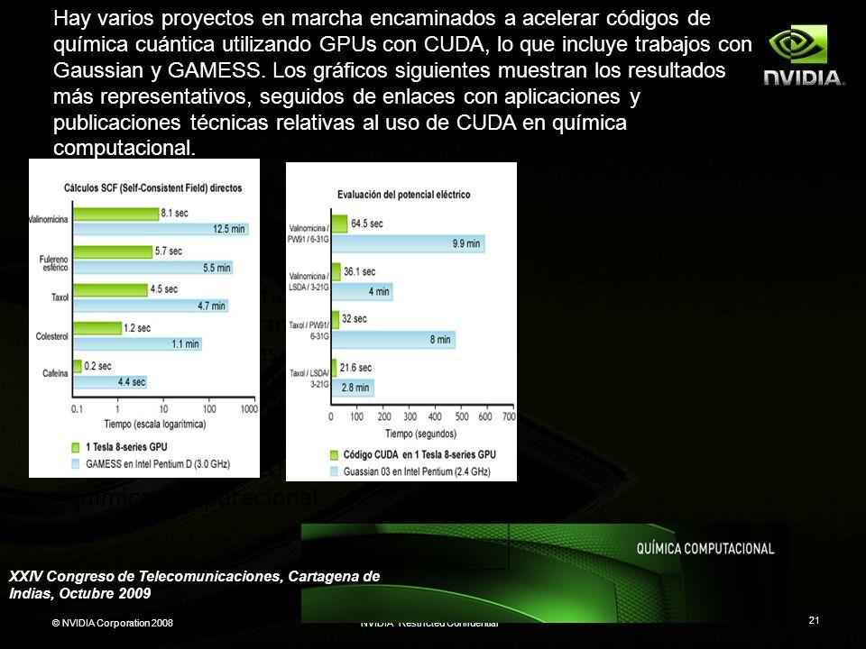 © NVIDIA Corporation 2008NVIDIA Restricted Confidential 21 Hay varios proyectos en marcha encaminados a acelerar códigos de química cuántica utilizand