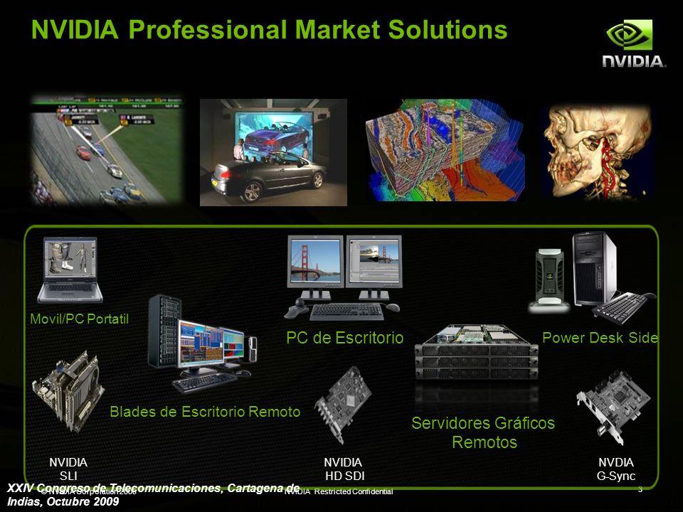 © NVIDIA Corporation 2008NVIDIA Restricted Confidential 3 NVIDIA Professional Market Solutions NVIDIA SLI NVIDIA HD SDI NVDIA G-Sync Movil/PC Portatil