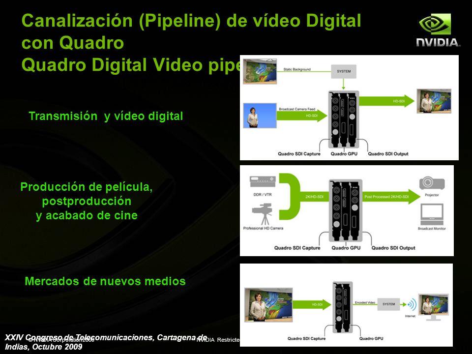 © NVIDIA Corporation 2008NVIDIA Restricted Confidential 4 Canalización (Pipeline) de vídeo Digital con Quadro Quadro Digital Video pipeline Transmisió