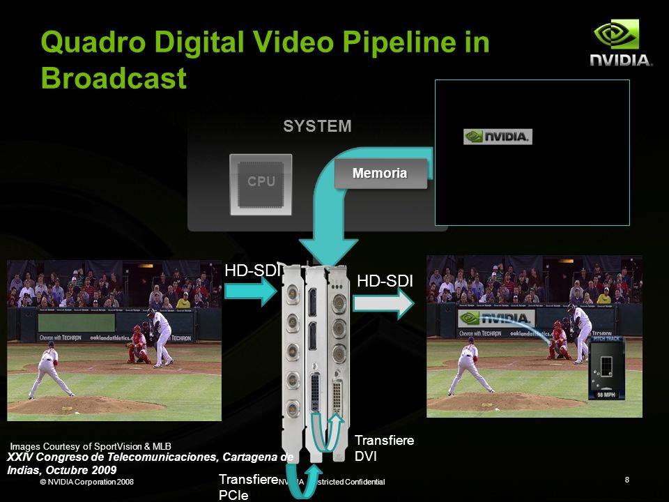 © NVIDIA Corporation 2008NVIDIA Restricted Confidential 8 Quadro Digital Video Pipeline in Broadcast SYSTEM CPU Memoria HD-SDI Transfiere PCIe HD-SDI