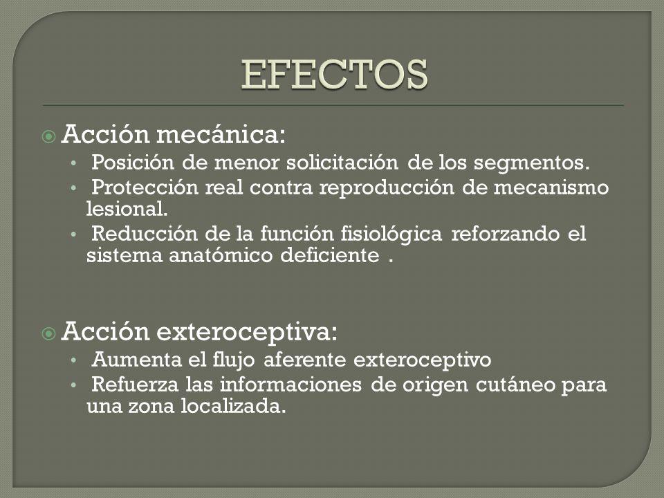 Acción mecánica: Posición de menor solicitación de los segmentos. Protección real contra reproducción de mecanismo lesional. Reducción de la función f