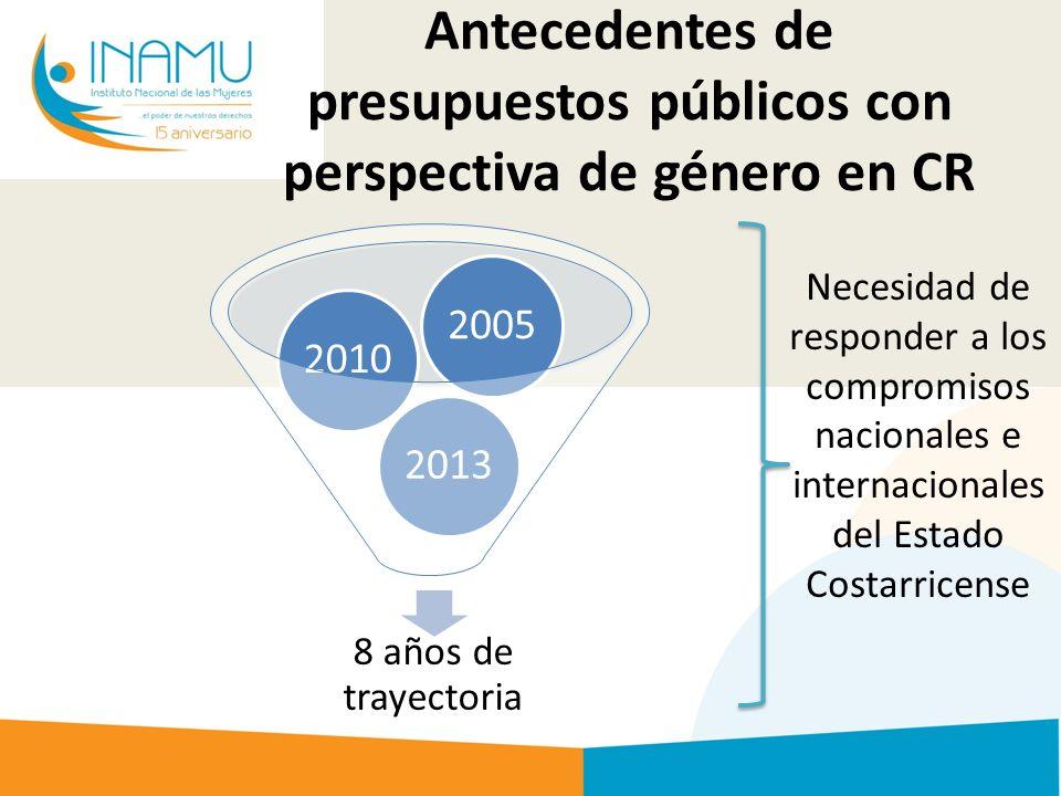 Antecedentes de presupuestos públicos con perspectiva de género en CR 8 años de trayectoria 201320102005 Necesidad de responder a los compromisos nacionales e internacionales del Estado Costarricense