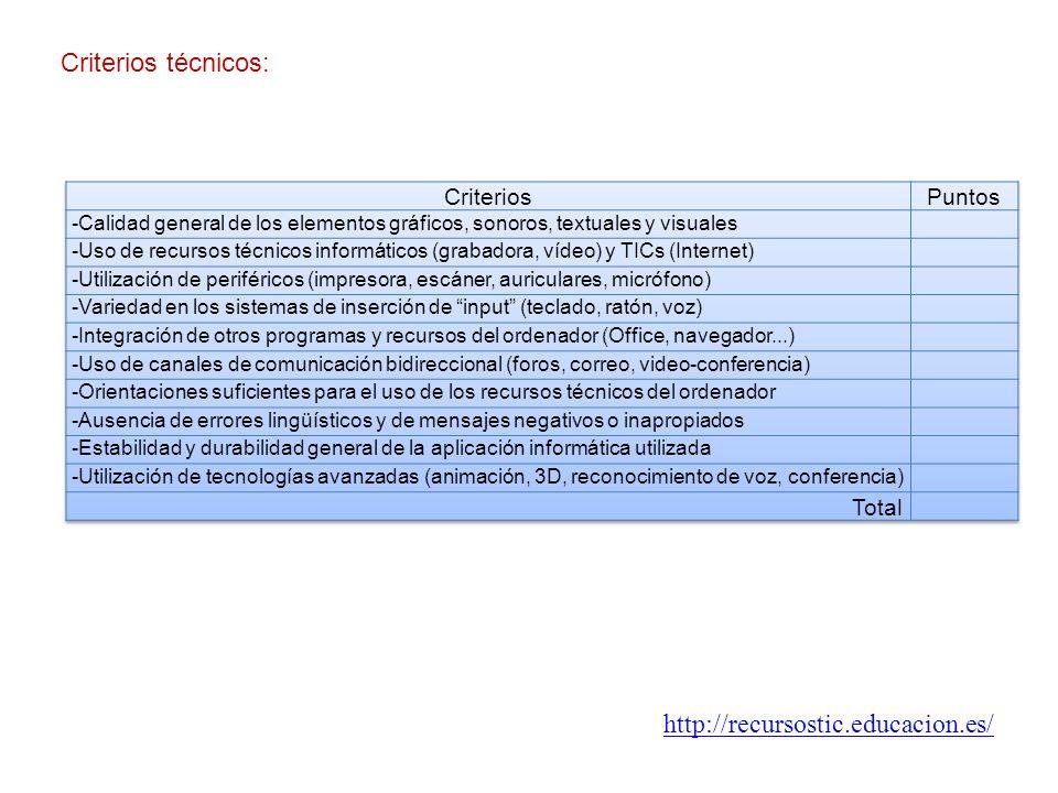 Criterios técnicos: http://recursostic.educacion.es/