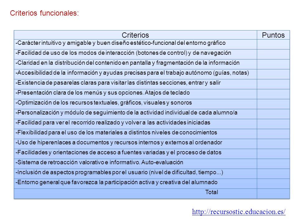 Criterios funcionales: http://recursostic.educacion.es/