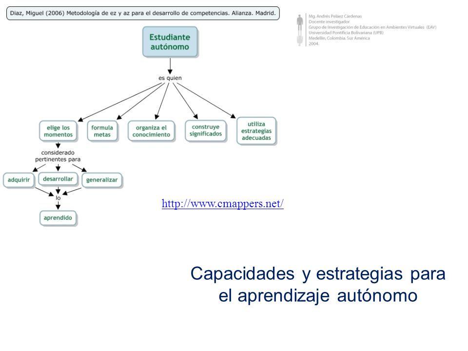 Capacidades y estrategias para el aprendizaje autónomo http://www.cmappers.net/