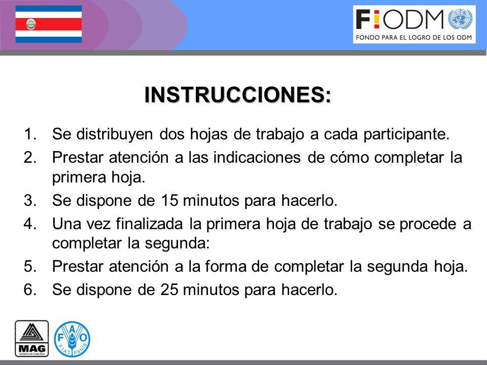 INSTRUCCIONES: 1.Se distribuyen dos hojas de trabajo a cada participante. 2.Prestar atención a las indicaciones de cómo completar la primera hoja. 3.S