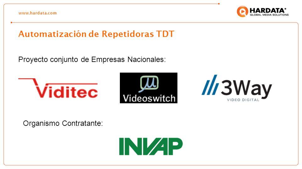 www.hardata.com Automatización de Repetidoras TDT Proyecto conjunto de Empresas Nacionales: Organismo Contratante: