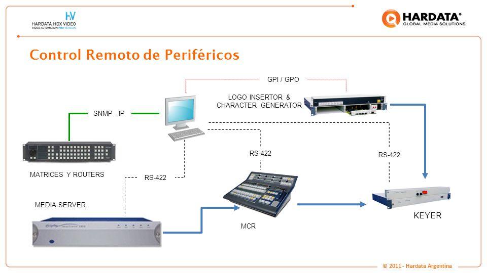 www.hardata.com LOGOS ANIMADOS ZOCALOS GENERADOR DE CARACTERES VIVO CON SOBREIMPRESION DE GRAFICA © 2011 - Hardata Argentina PLACAS BLACKMAGIC Operación con Server de IT y Placas de Video